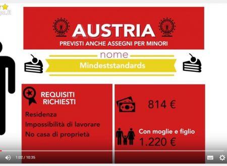 Reddito di Cittadinanza..in tutta Europa tranne Italia e Grecia
