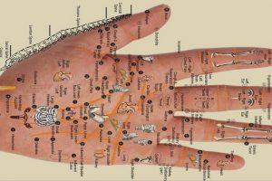 Ecco i punti del palmo della mano da premere in caso di dolore