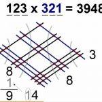 l'infallibile metodo giapponese Per fare le moltiplicazioni.